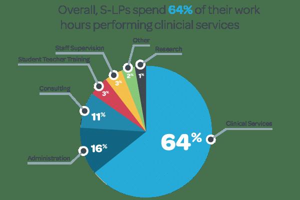 SAC Graphic SLP 1 0