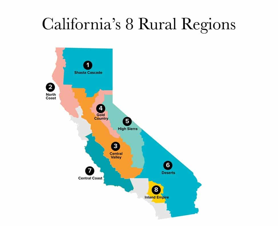 Which statement about the studies by mary power and colleagues on California rivers is true?