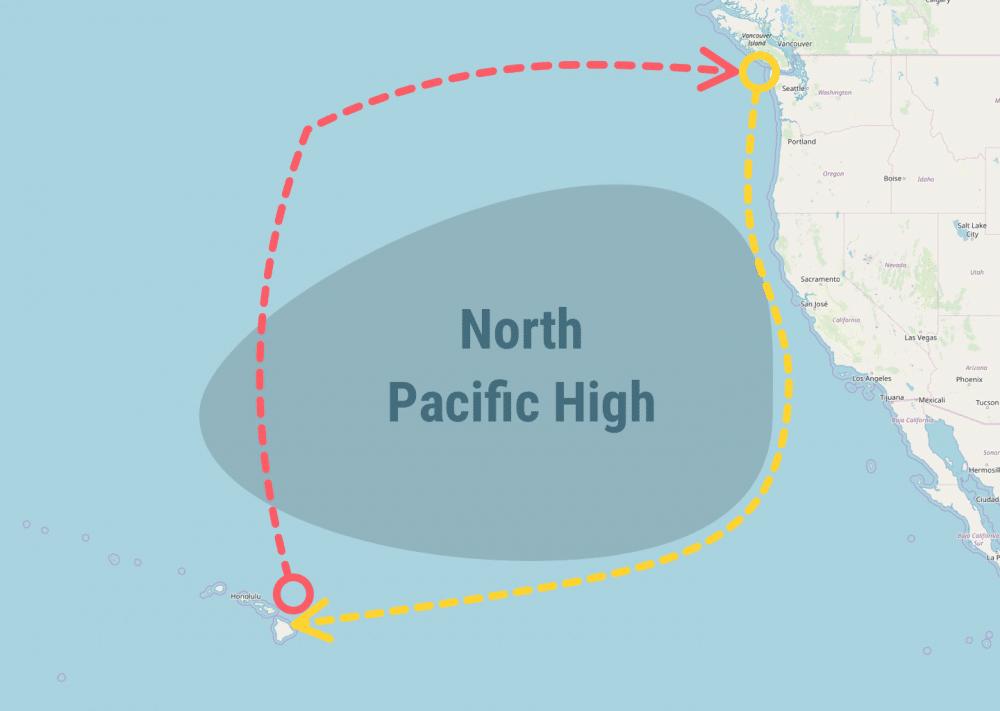 Sailing Route Hawaii