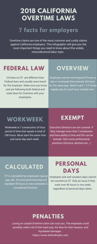 2018 California Employment Law Infograph 410x1024