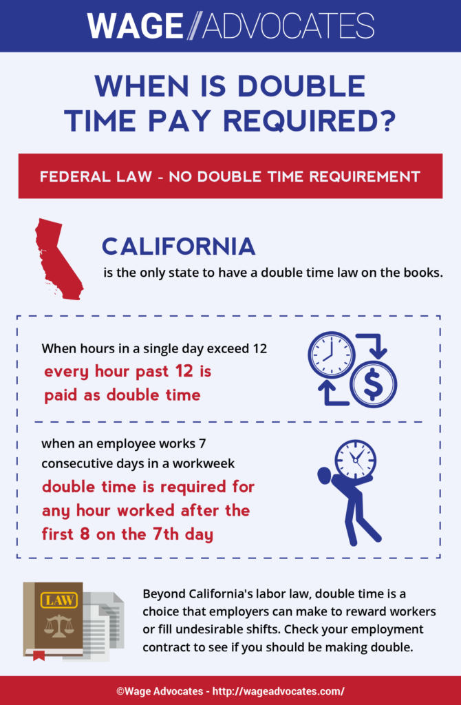 Double Time Pay Infographic 670x1024