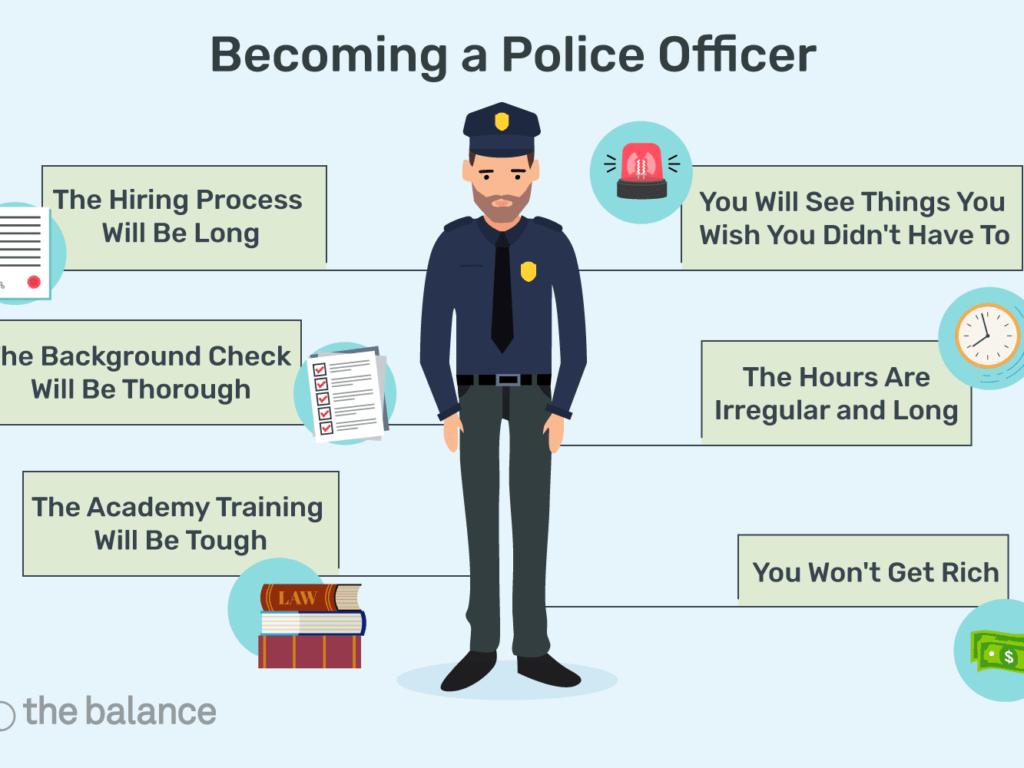 Becoming A Police Officer 974896 V4 5b7329ff46e0fb005012bf3f 1024x768