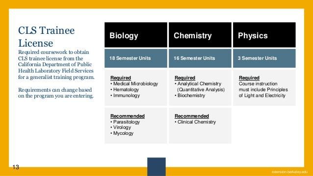 Clinical Laboratory Scientist Preparatory Program 13 638