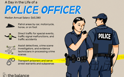 Government Job Profile Police Officer 1669698 Final 2bab10cfdf2647caae9be78932078735