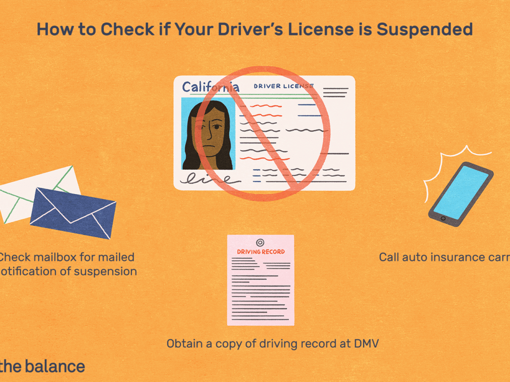 How Can I Find Out If My Drivers License Is Suspended 527261 FINAL 87a79568ff8346689e7263fdb3f01641 1024x768