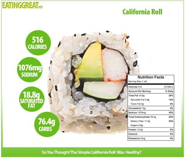 How many calories in California roll sushi